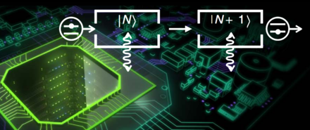 Ученые ННГУ лидируют в исследованиях неравновесных квантовых систем