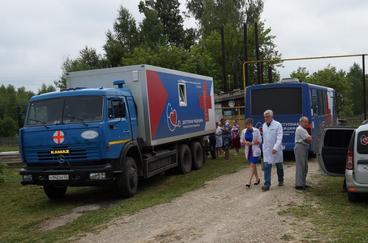Четыре «Поезда здоровья» будут работать в Нижнем Новгороде до 30 июля - фото 1