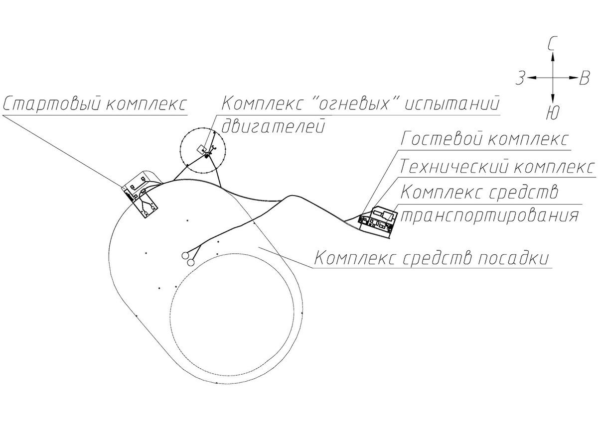 Стало известно, как будет выглядеть частный космодром в Нижегородской области - фото 1