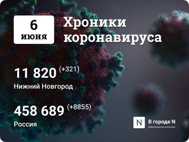 Хроники коронавируса: 6 июня, Нижний Новгород и мир - фото 1