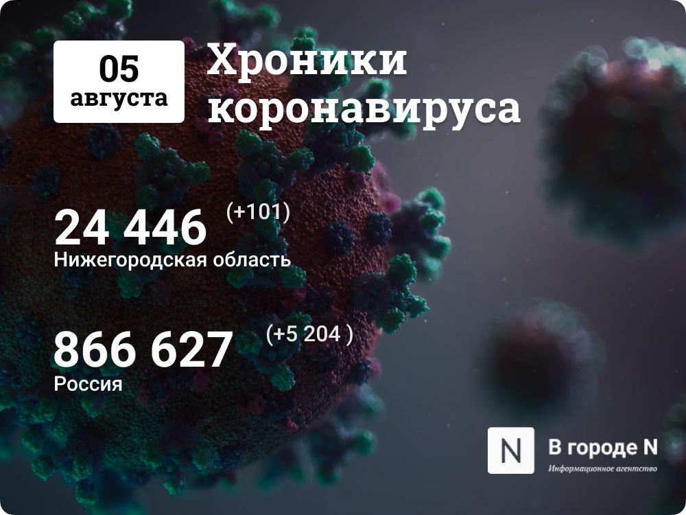 Хроники коронавируса: 5 августа, Нижний Новгород и мир - фото 1